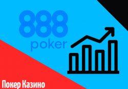 Показатели 888poker можно улучшить: не совсем «сухая» статистика покер-рума за первые шесть месяцев 2019