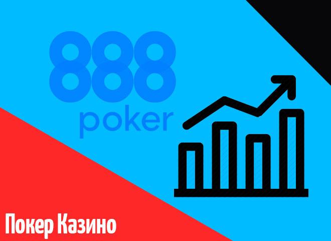 Показатели 888poker можно улучшить: не совсем «сухая» статистика покер-рума 2019